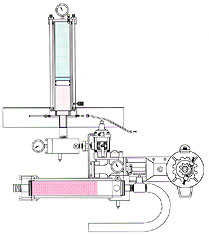 Exactrix Direct Injection NH3 System